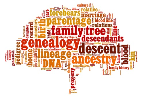 Genealogy Research Tools
